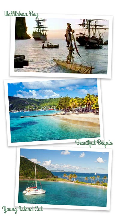 4 Islands Grenadines Sailing Itinerary